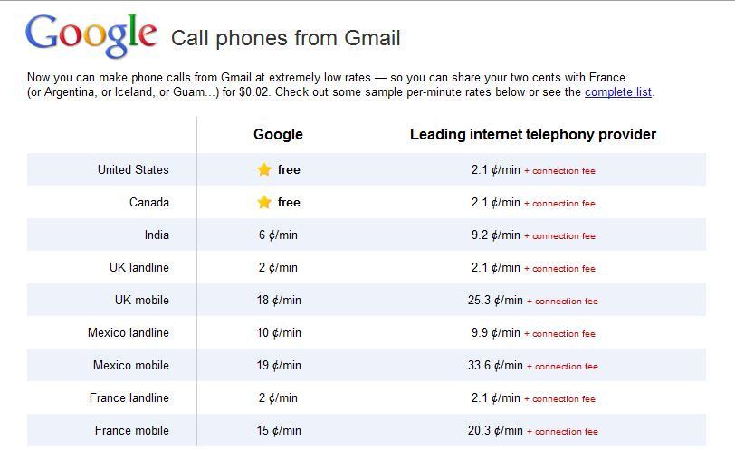google free phone calls